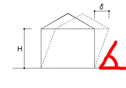 浜松市で間取りを考えた家づくりをしているエコーアートが考える層間変形角を意識したイメージ図